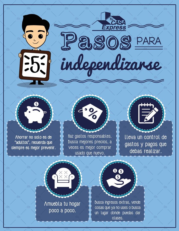 5 pasos para independizarte.