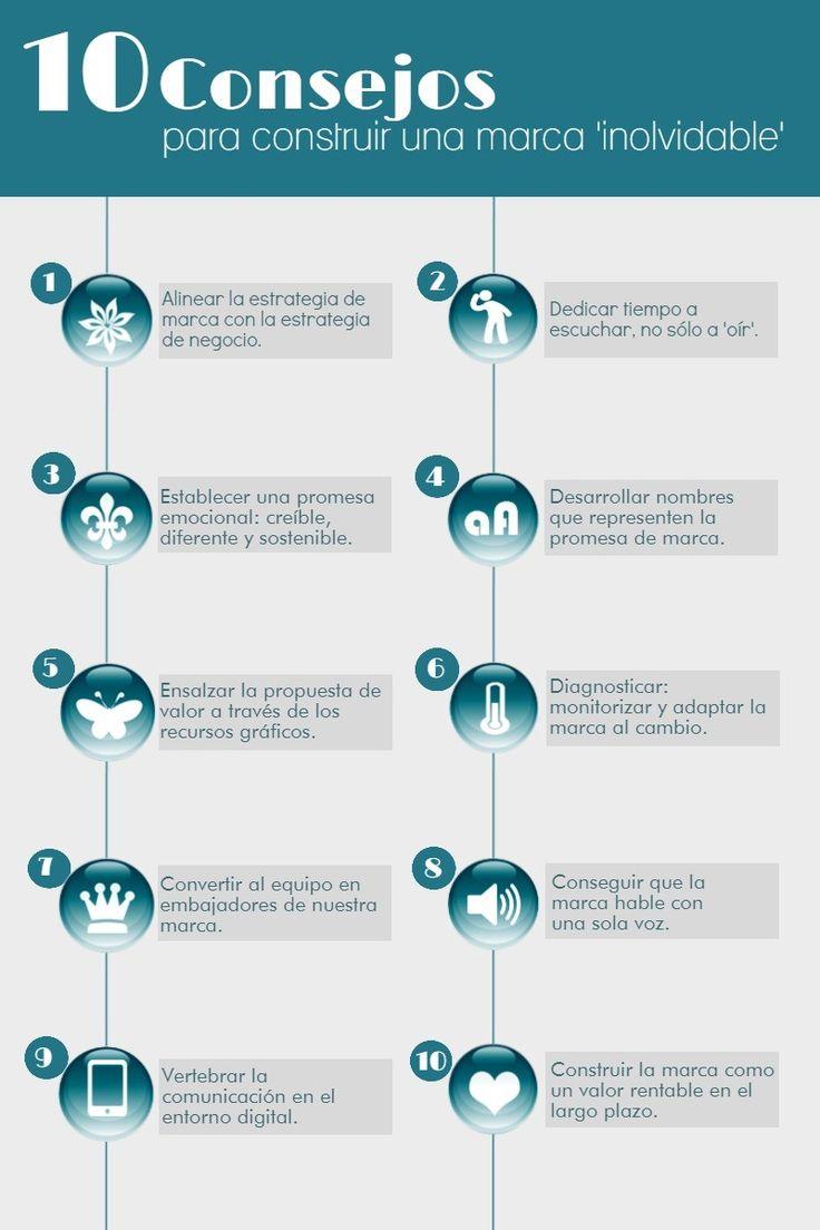 10 pasos para crear una marca 'inolvidable' en el blog de graciacalleja.com http://graciacalleja.com/10-consejos-para-construir-una-marca-inolvidable/