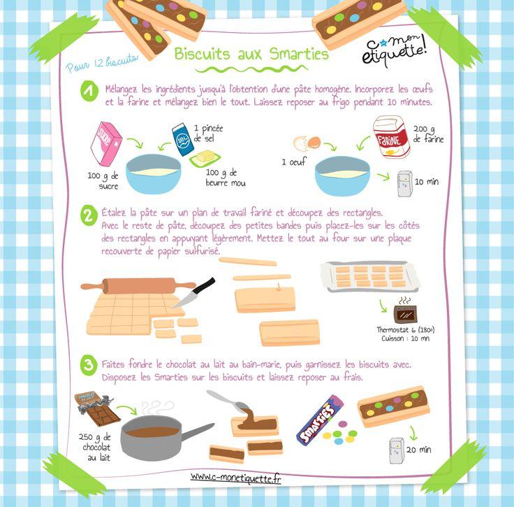 Les 25 meilleures id es de la cat gorie recettes pour - Atelier cuisine pour enfants ...