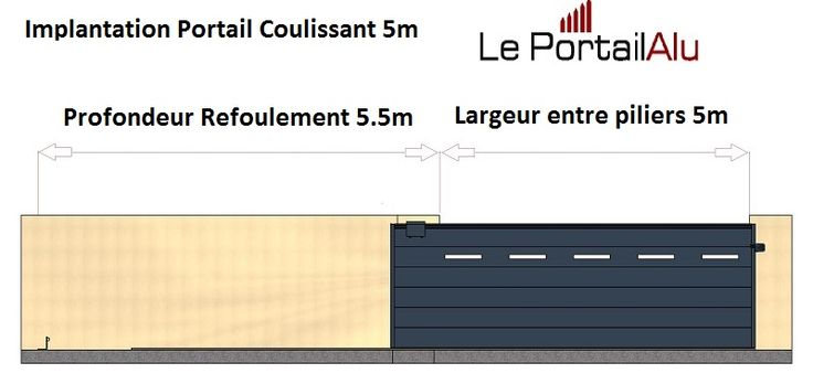 information Portail Coulissant 5m