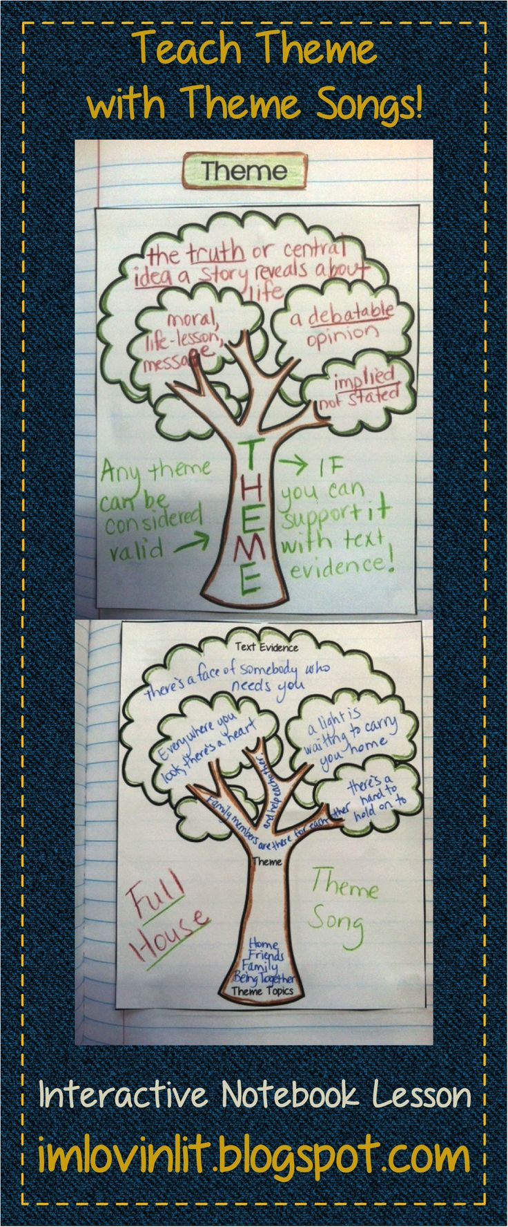 "Teaching Theme - Link to blog post with several ideas for interactive reading notebooks. First tree defines theme; second tree used to determine theme. Write the topics covered in the tree trunk (Home, Family, etc.), write a theme statement in the branches, and write text evidence of the theme in the tree's leaves. Practice finding the theme by watching Youtube videos of ""theme songs"" from old sitcoms and determining the ""theme"" of the show from the theme song!"