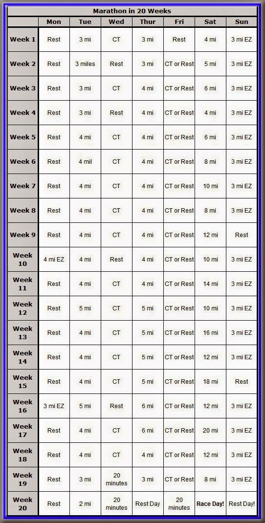 marathon training plan. aka my workout schedule in a couple months! Except I have to add in a few weeks to even work up to the 3 mile mark :(