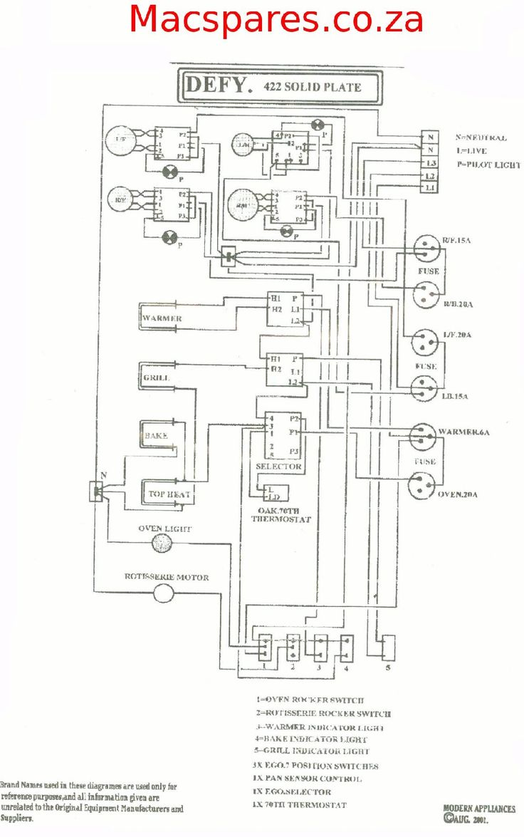 Unique Wiring Diagram for Electric Stove Outlet #diagram #