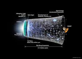 Image result for dark matter