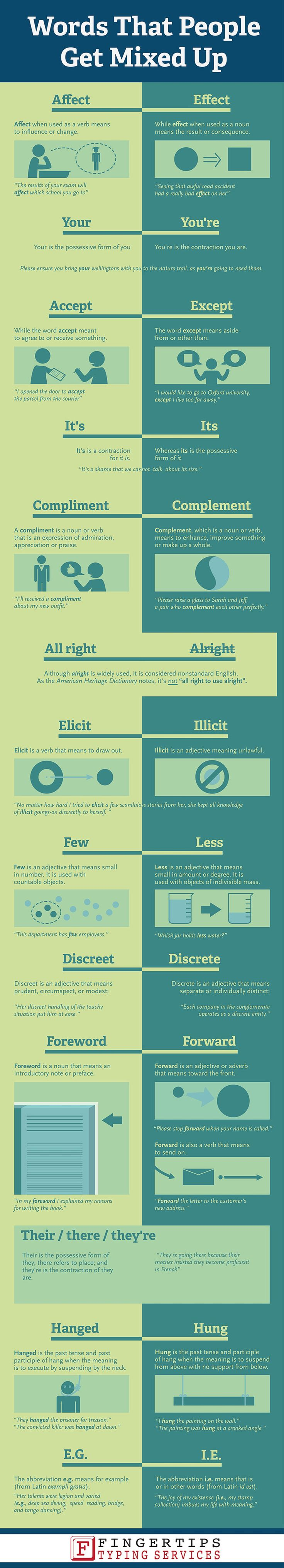 Words That People Get Mixed Up Infographic