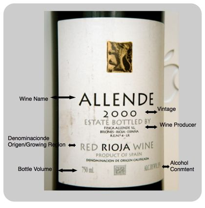 How to read wine spanish wine labels