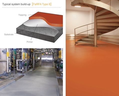 Type 8 - Heavy Duty Slip Resistant Polyurethane Resin Screed: Trowel-finished, aggregate filled systems effectively impervious throughout their thickness. Typical thickness >6mm (http://www.lasercroft.com)
