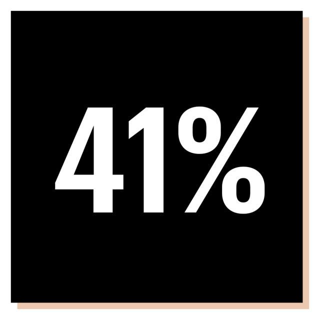 THE PERCENTAGE OF TRANSGENDER PEOPLE WHO HAVE ATTEMPTED SUICIDE