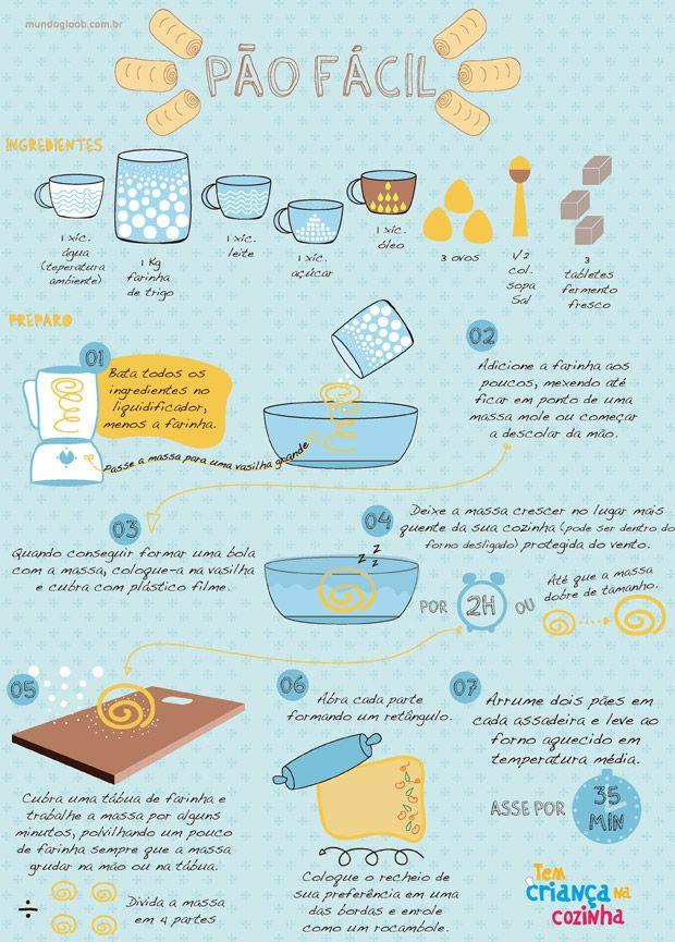 Pão fácil de fazer no liquidificador: Bread, Tem Criança, Comidinha, Food, Menu, Pão Fácil, Culinary, Receitas Ilustradas