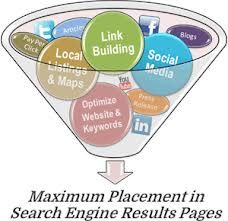 http://crosstidalarcs.com/monthly-seo-packages-services.aspx  monthly seo