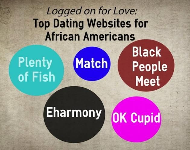 black single men in fishs eddy Meet fishs eddy singles online & chat in the forums dhu is a 100% free dating site to find personals & casual encounters in fishs eddy.