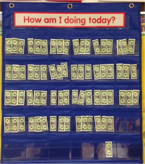 Classroom Economy Ideas ~ Best ideas about classroom money system on pinterest