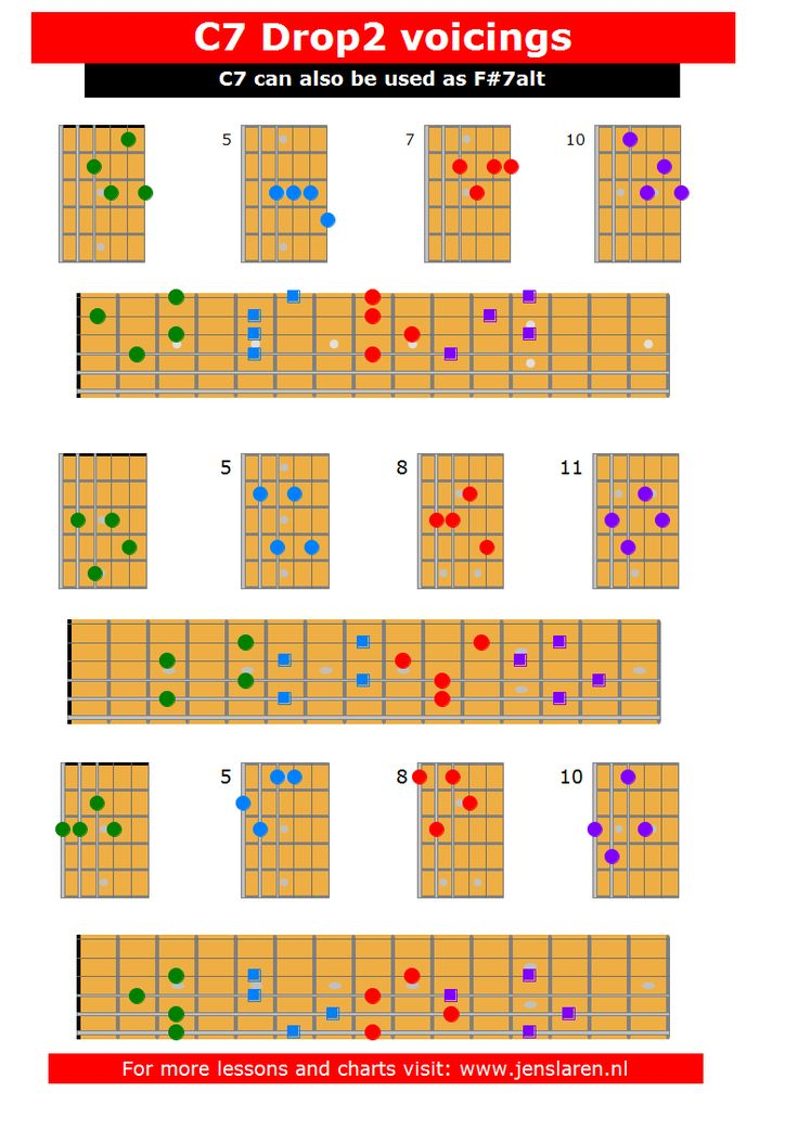 93 best images about guitar tabs lessons on pinterest jimi hendrix little wing mixolydian