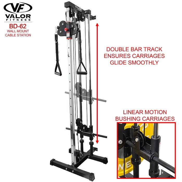 Valor Fitness Cable Machines Valor Fitness Wall Mount Cable Station Bd 62 Cable Machine Home Gym Equipment Cable