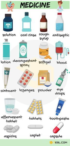 Medicine Vocabulary