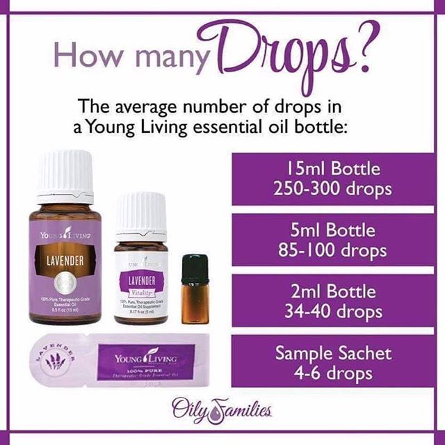 Average number of drop in YL bottle