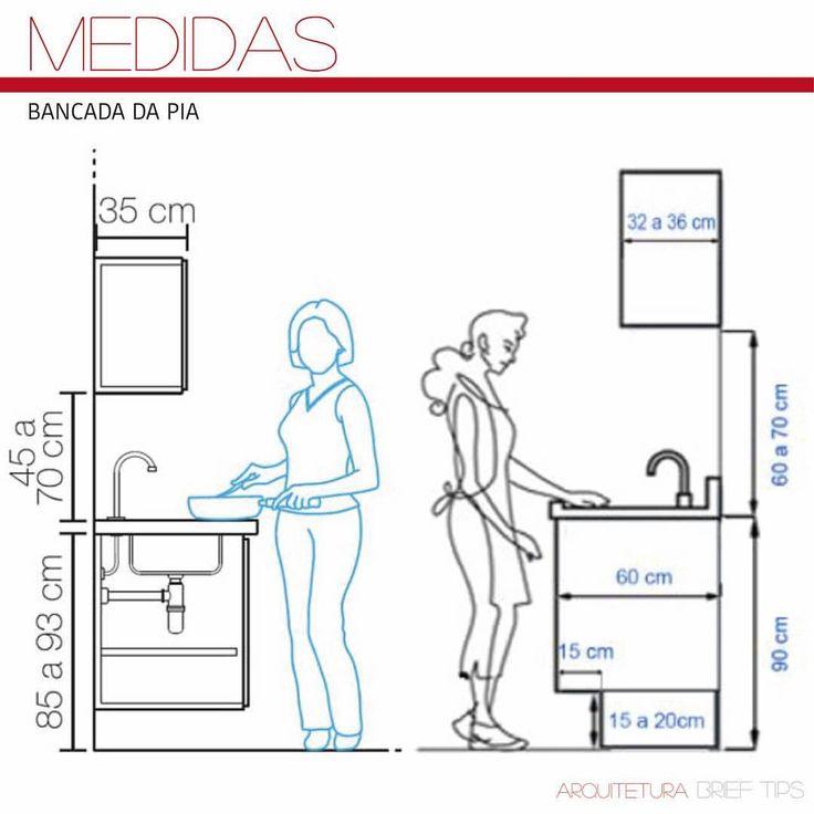 """325 Me gusta, 9 comentarios - Arquiteta Larissa S. Reis (@arquitetalarissareis) en Instagram: """"MEDIDAS: Cuidado com a altura do armário superior ao projetar a cozinha, pense sempre na estatura…"""""""