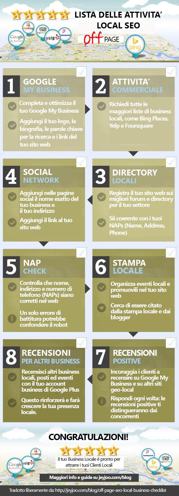 Quali sono le #azioni da compiere #offpage  per effettuare un #localseo efficace? Una #checklist di attenzioni da tenere per il #sitoweb del tuo #business - #1minutesite