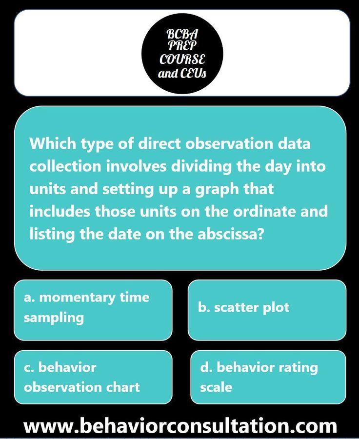 The 12 Best Bcba Exam Prep Questions Images On Pinterest Behavior