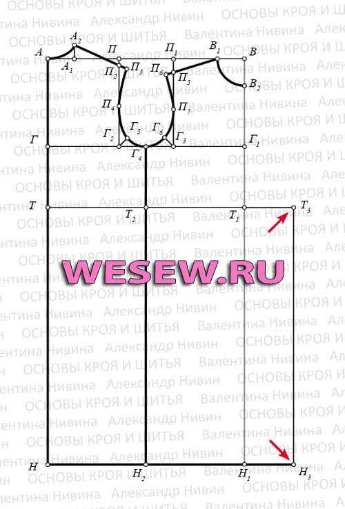 Найдено в Google. Источник: wesew.ru.