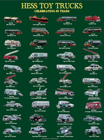 hess toy trucks 50th | Hess Toy Truck 50th Anniversary Big Poster