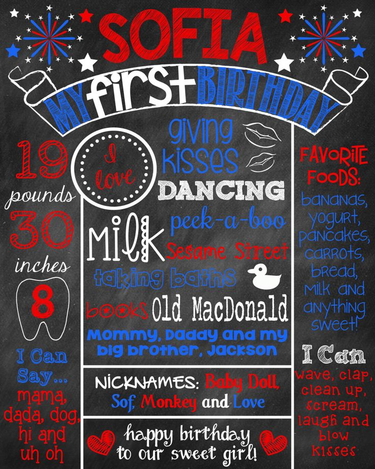 4th of July First Birthday Chalkboard // Fireworks // Stars // July 4th // Patriotic Theme // 16x20 by ChalkingItUpBoards on Etsy https://www.etsy.com/listing/233032100/4th-of-july-first-birthday-chalkboard