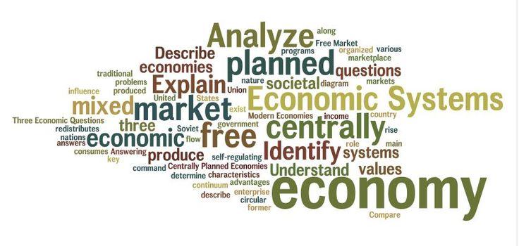 Economy Word Cloud #esl
