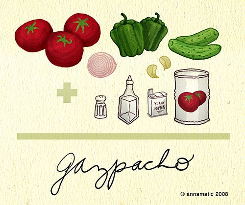 recipe art - gazpacho