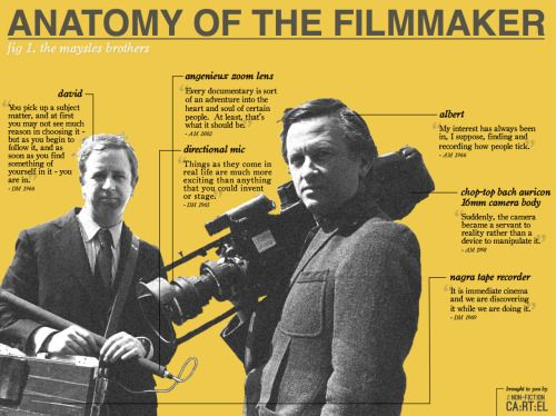 """""""Every documentary is sort of an adventure into the heart and soul of certain people"""
