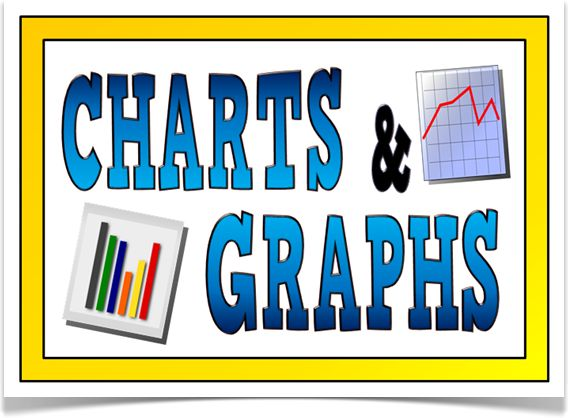 Interpreting Bar Charts And Pictograms Ks2 - bar charts explained for ...
