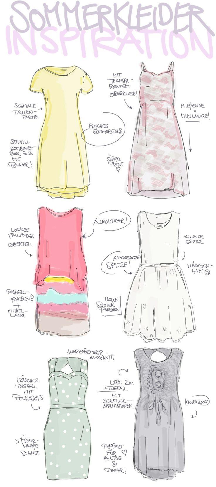 Sommerkleider Trends 2014