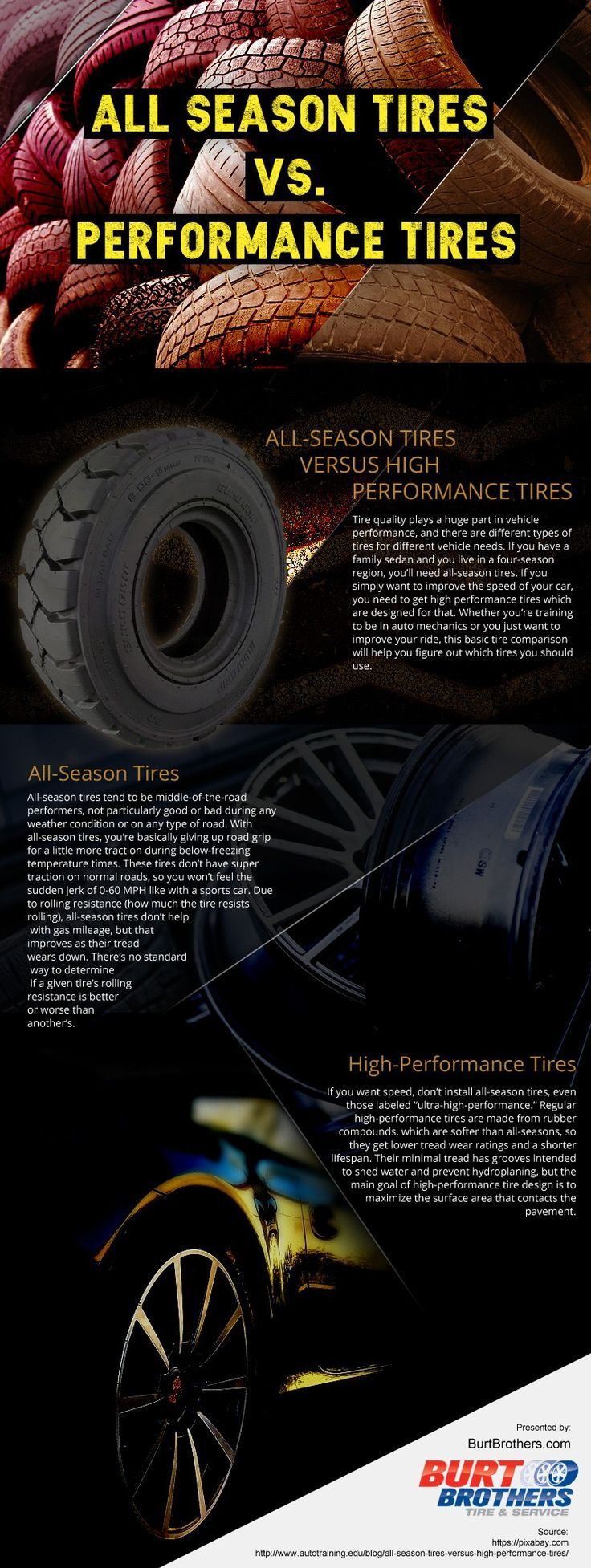 SEO friends Burt Brothers Tire & Service infographic on All Season Tires vs. Performance Tires.