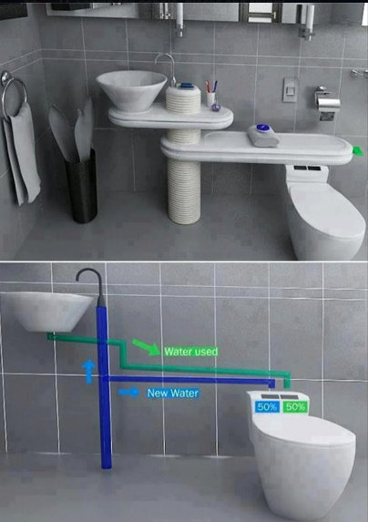 Thats a really good idea for saving on water and reusing to keep a small carbon footprint! I want!