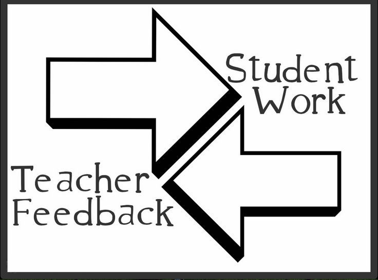 29 best CHCEDS007: Work effectively with students and