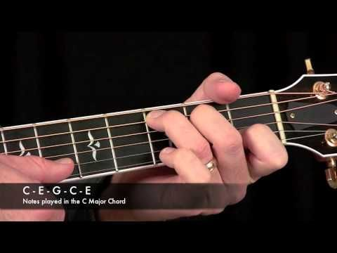148 Best Guitar 101 Images On Pinterest Guitars Music And