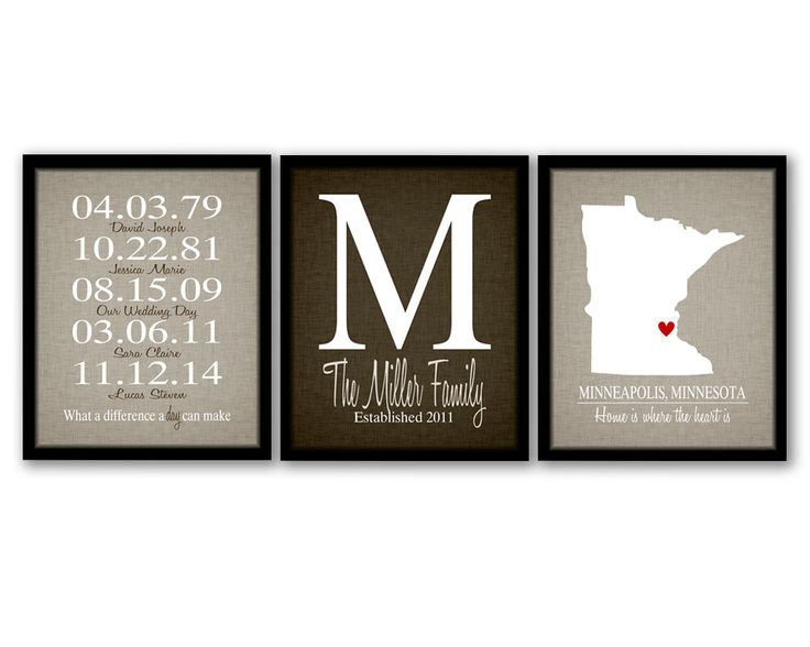 Family Name Sign, Anniversary Gift For Couple, Family Map, Christmas Gift for Wife, Important Dates Printable, Printable Family Art by SeventeenFields on Etsy https://www.etsy.com/listing/246978848/family-name-sign-anniversary-gift-for