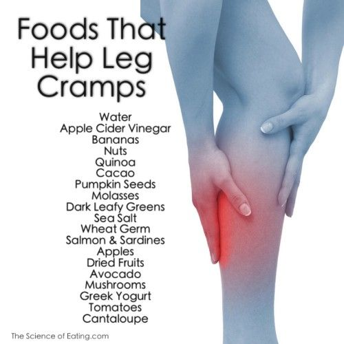 Foods That Help Leg Cramps