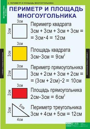 Математика 3 класс (8 таблиц, 68х98см)