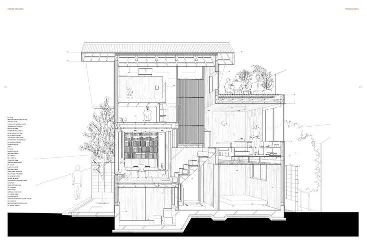Atelier Bow Wows Tread Machiya Forum Archinect