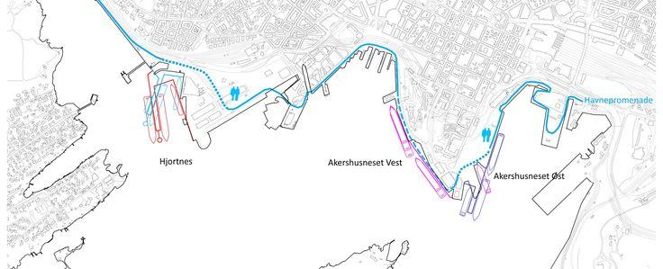 Harbour options diagram