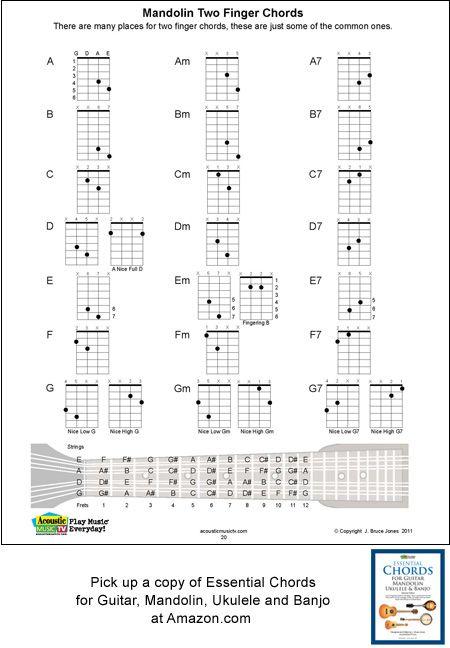15 best Mandolin images on Pinterest Mandolin lessons, Music and - mandolin chord chart