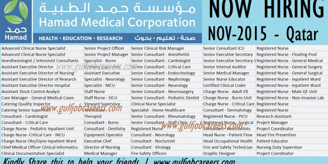 New Job Vacancies at Hamad Medical Corporation (HMC) – Qatar