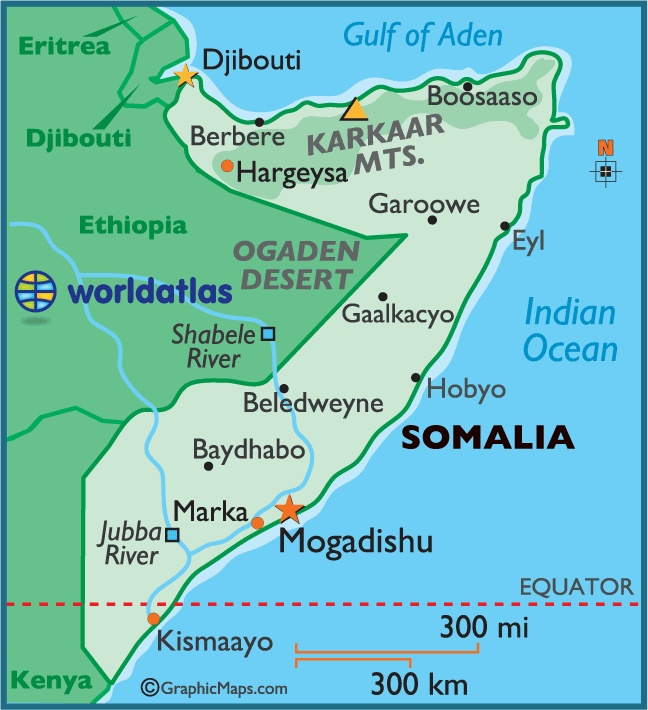 Somali is located at the horn of Africa