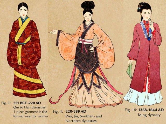 Stili della moda cinese