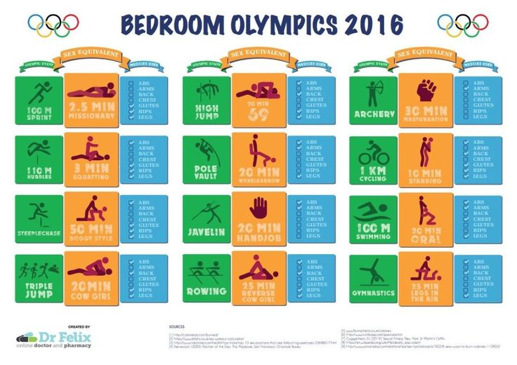 You can burn as many calories as olympic athletes just by having sex   - Cosmopolitan.co.uk