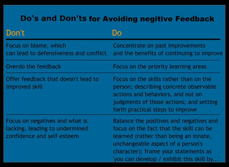 how to give constructive feedback to motivate learners How can we make sure that we give the best assessment feedback to our  students by following  proper feedback should enable and inspire it should   students can also thrive on constructive feedback from their peers.