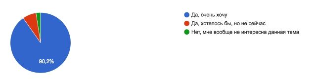 90,2% руководителей клиник испытывают с этим проблемы http://event.clinicmarketing.ru/vebinarkontrol  С вами на связи Куликова Екатерина, медицинский бизнес-консультант.  Спасибо, что читаете мои рассылки! Возможно, вы это делаете из любопытства, а возможно - у вас есть вполне реальная потребность в знаниях.   К примеру, я недавно провела опрос руководителей клиник и выяснила, что у 90,2% из них есть реальная проблема с измеримостью рекламы. То есть, реклама ведется вслепую. Как еще…