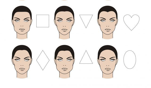 Cómo determinar tu forma de cara