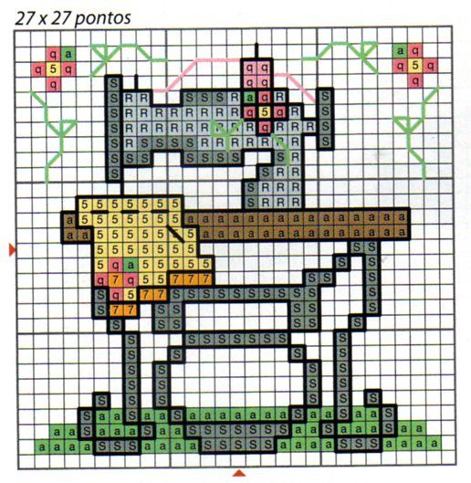100%_ponto_cruz: Outras linhas e agulhas... free cross stitch pattern of sewing machine