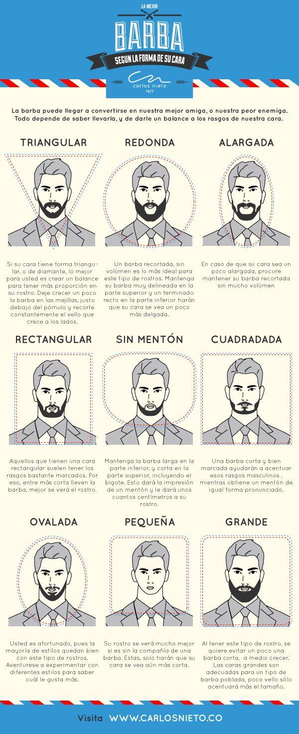 La mejor barba según la forma de su cara #EstiloCN